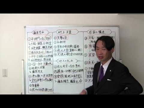 竹内の日本史 戦略図解ボード #023 摂関常置と地方の乱れ