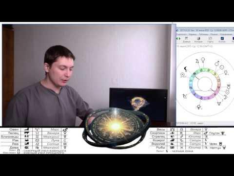 19 марта гороскоп о знаке зодиака