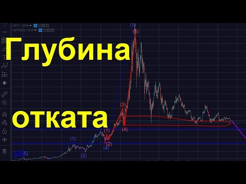 График рубля к доллару онлайн форекс