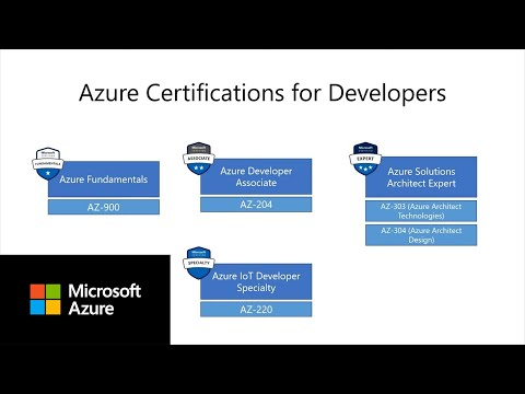 Azure Certifications for developers | Azure Tips and Tricks - YouTube