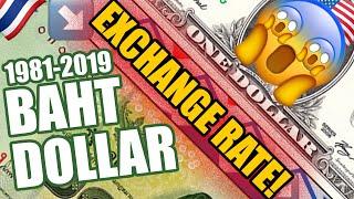 DOLLAR THAI BAHT Exchange Rate 1981-2019