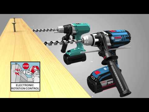 Cordless Drill and Drivers