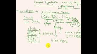 Number System in Computer Organization