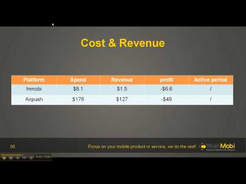 TH - Whats App - YeahMobi Mobi CPA Case Study Series