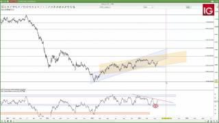 BRENT CRUDE OIL - Estrategia Brent 23/05/2017