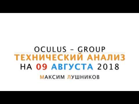Технический обзор рынка Форекс на 09.08.2018 от Максима Лушникова