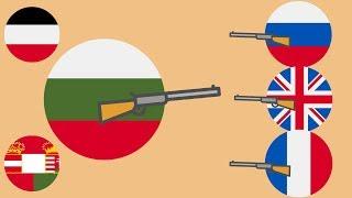 Роль Болгарии в Первой мировой войне