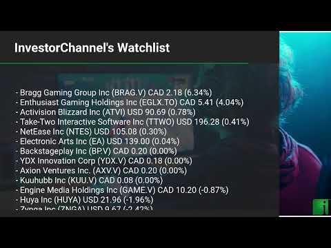 InvestorChannel's Esports Watchlist Update for Friday, January, 15, 2021, 16:28 EST