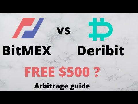 Praktikuokite crypto trading