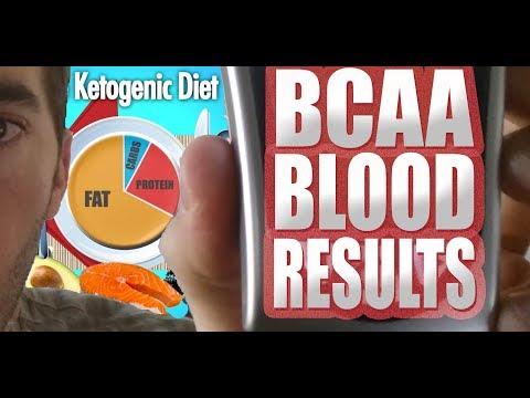 La cantidad óptima de azúcar en la sangre