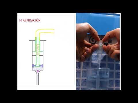Como funciona un dosificador manual de jabón liquido