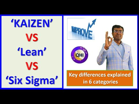 KAIZEN VS Lean VS Six Sigma    Learn the differences in 6 key ...