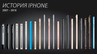 ЭВОЛЮЦИЯ IPhone. Какой IPhone выбрать в 2019 году?