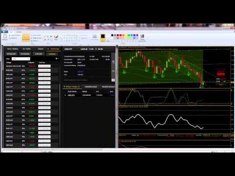 Binary options trading signals mt