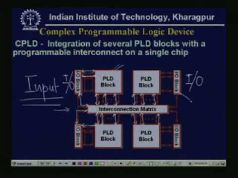 Lecture - 26 Programmable