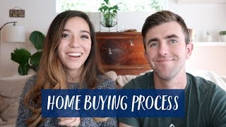 HOME BUYING PROCESS with VA LOAN