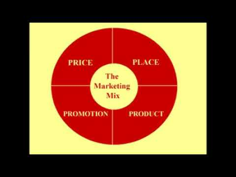 mp4 Marketing Mix Zalando, download Marketing Mix Zalando video klip Marketing Mix Zalando