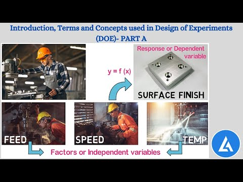 Design of Experiment (DOE): Introduction, Terms and Concepts with Practical Example- PART 1