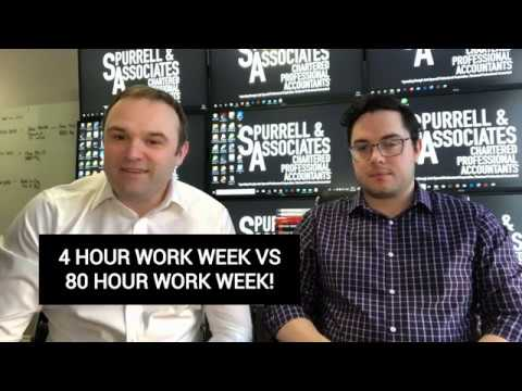 4 Hour Work Week Vs 80 Hour Work Week