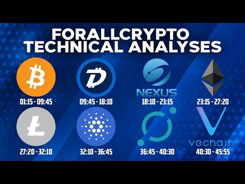 Bžūp rinkos bitcoin