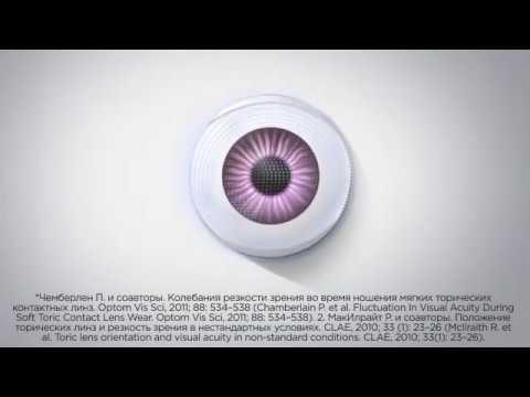 Астигматизм после операции на катаракту