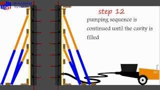 RC Columns Jacketing Using Pumping Method