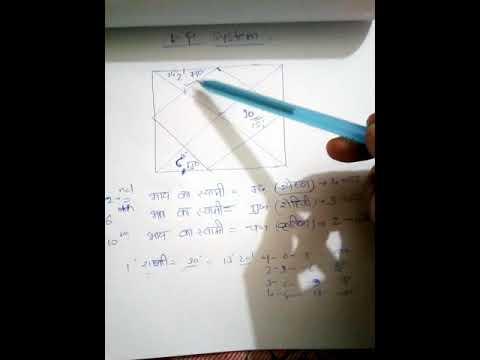 Learn KP Astrology- Government Job - Vishal Gohil - Video - 4Gswap org