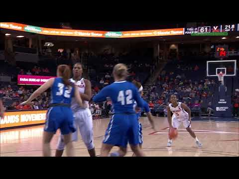 WOMEN'S BASKETBALL: CCSU Highlights
