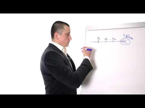 Как правильно сообщить сотруднику о его увольнении - Александр Бондарь (Bondar.guru)