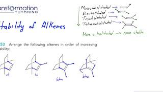 How To Arrange Alkenes In Order Of Stability?