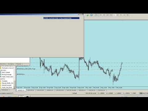 Как рисовать линию тренда в бинарных опционах