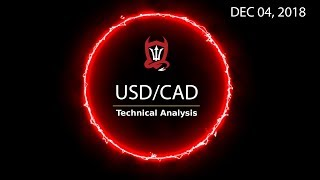 Canadian Dollar Technical Analysis (USD/CAD) : Lotta Lessons in Here...   [12.04.2018]