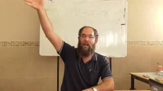 ספרי שיבת ציון שיעור 15 | נחמיה ו-ח