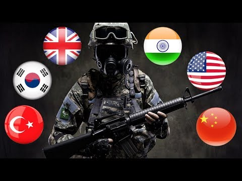 Top 10 Strongest Countries in the World (2018)