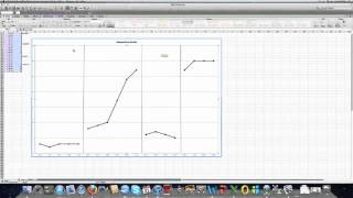 How to Create a Reversal Design Line Graph on Excel