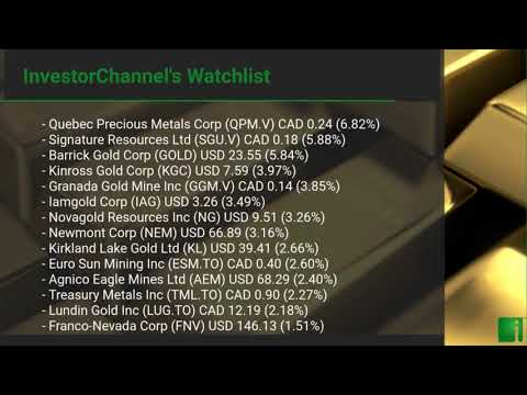 InvestorChannel's Gold Watchlist Update for Thursday, May, 06, 2021, 16:00 EST