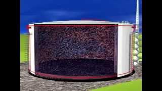 Учебный фильм: Безопасное производство работ в Транснефти