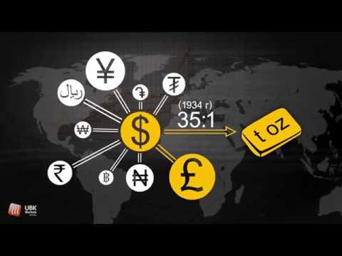 График курса на форексе рубль доллар