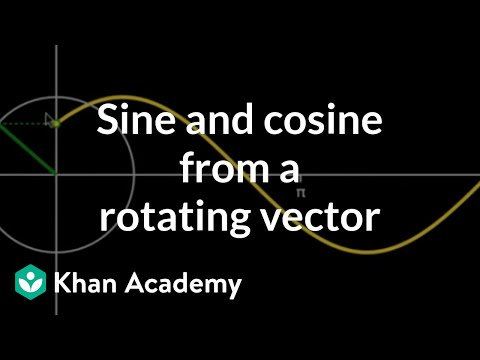 Sine and cosine from rotating vector (video) | Khan Academy