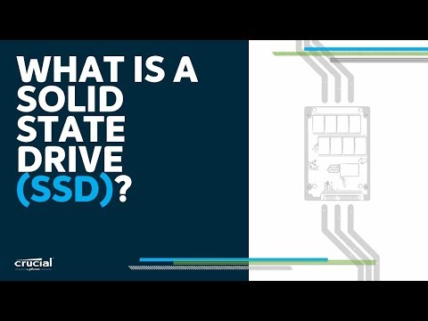 What is an SSD?