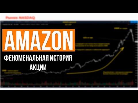 Где торгуют опционами в россии