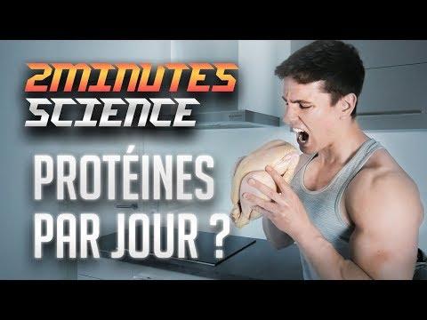 Les exercices de force sur les muscles de la zone humérale