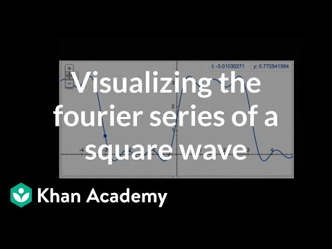 Visualizing the Fourier expansion of a square wave (video) | Khan