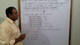 Place value, Ordering and Rounding (Lecture 1)