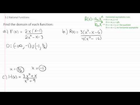 Rational Functions p1