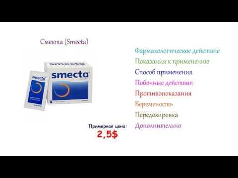 Гепатит и размеры печени