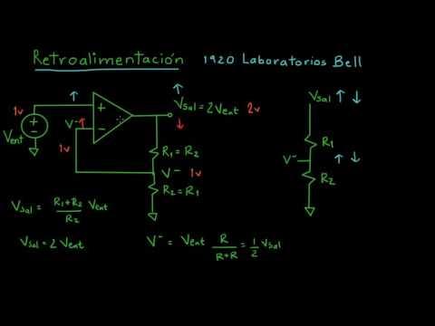 Retroalimentación | Ingeniería eléctrica | Khan Academy en Español