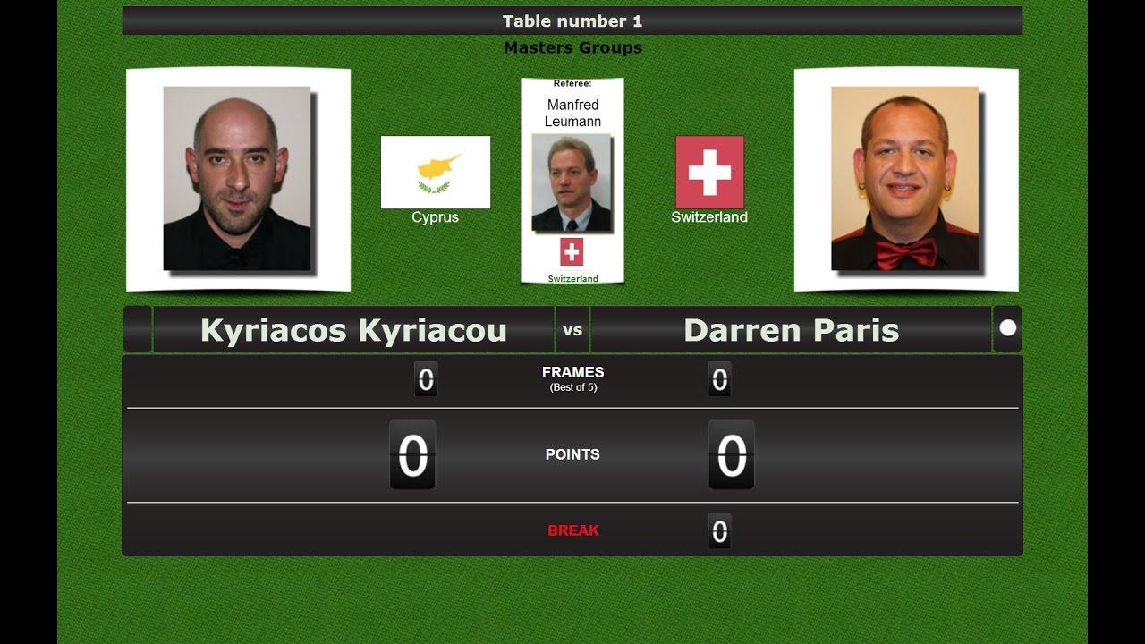 European Snooker Championships Masters → Vilnius 2016 Kyriacos Kyriacou vs Darren Paris