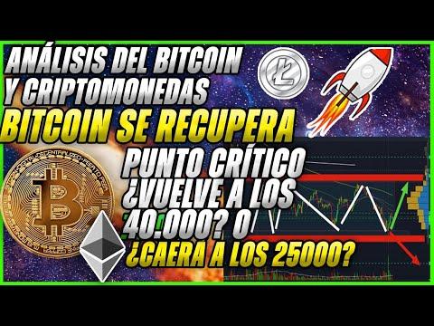 Skaičiavimas į bitcoin perpus
