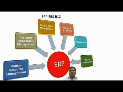 mp4 Finance Erp, download Finance Erp video klip Finance Erp